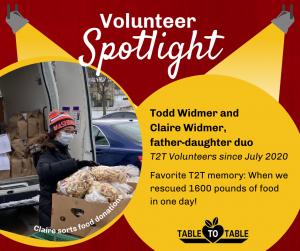 Volunteer Spotlight graphic