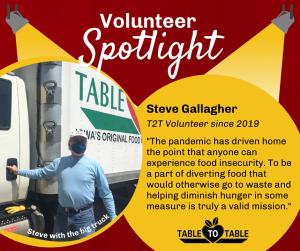 Steve Gallagher Volunteer Spotlight graphic